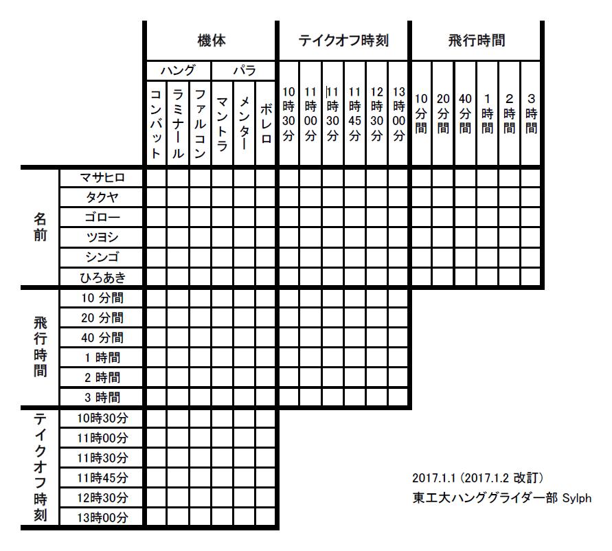 パズルの表です